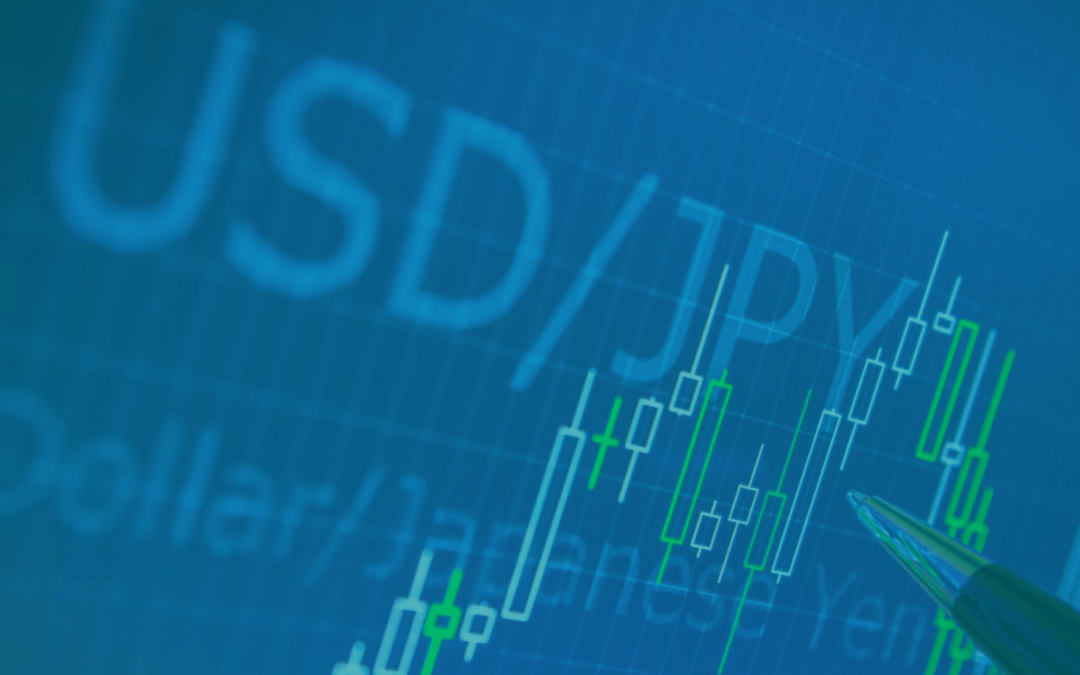 USDJPY counter trend might drag prices to 105.00/104.00