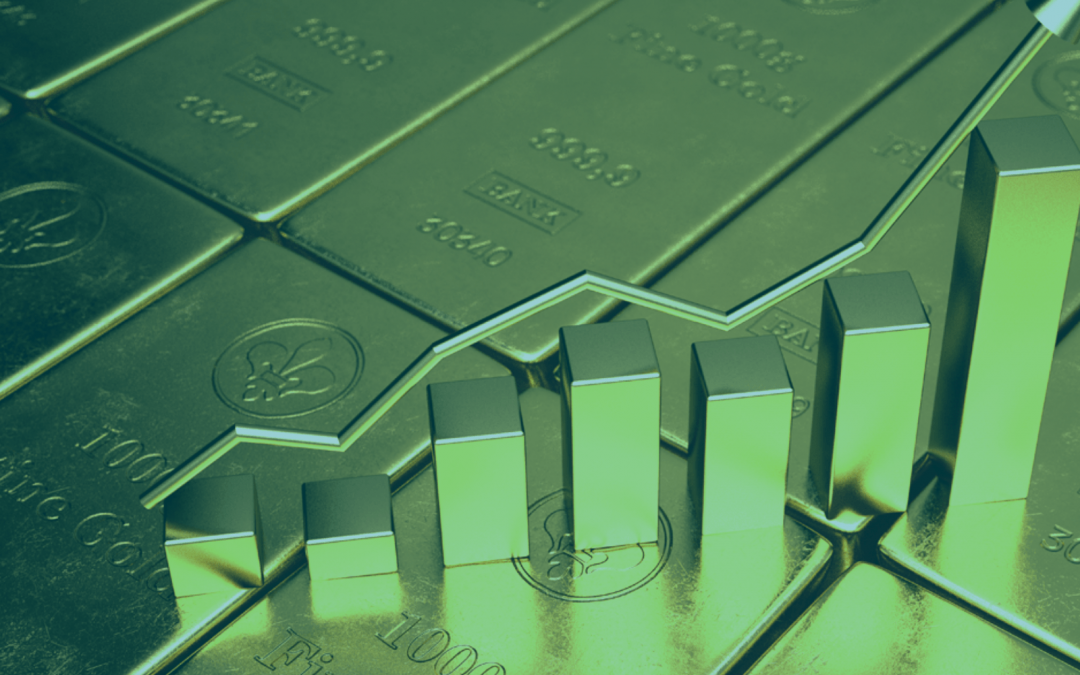Gold ready to drop below $1676 from current price?